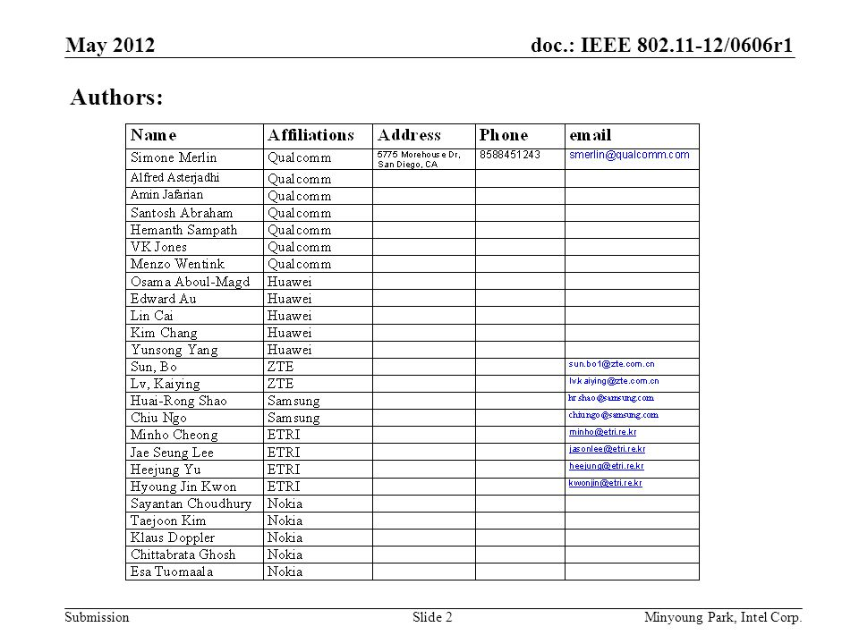 doc.: IEEE 802.11-12/0606r1 Submission Authors: May 2012 Minyoung Park, Intel Corp.Slide 2