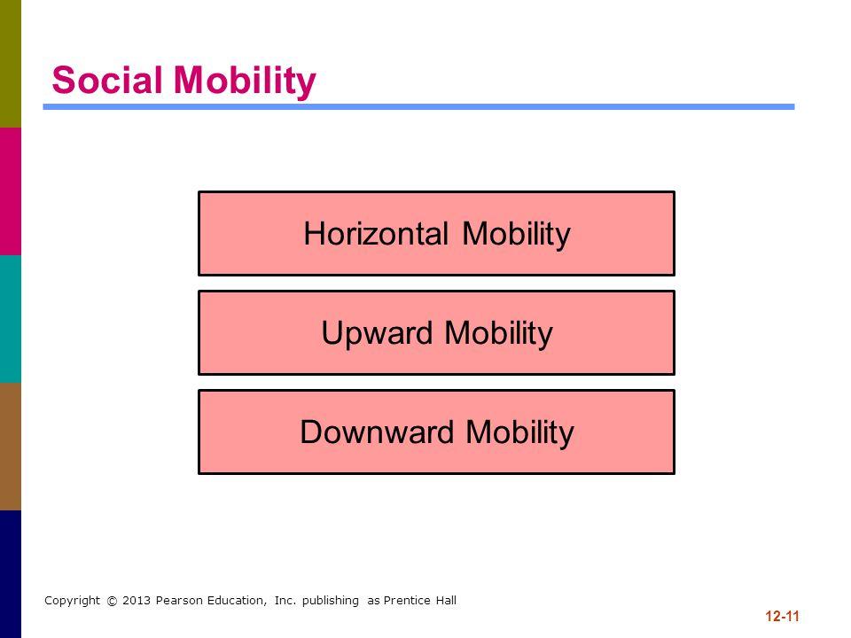12-11 Copyright © 2013 Pearson Education, Inc. publishing as Prentice Hall Social Mobility Horizontal Mobility Upward Mobility Downward Mobility