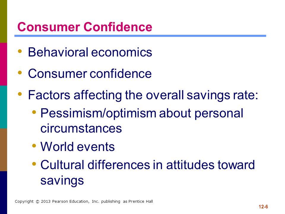 12-6 Copyright © 2013 Pearson Education, Inc. publishing as Prentice Hall Consumer Confidence Behavioral economics Consumer confidence Factors affecti