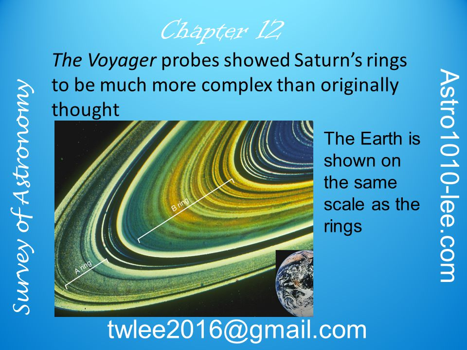 Survey of Astronomy Astro1010-lee.com twlee2016@gmail.com Chapter 12 The Voyager probes showed Saturn's rings to be much more complex than originally thought The Earth is shown on the same scale as the rings