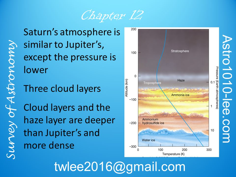 Survey of Astronomy Astro1010-lee.com twlee2016@gmail.com Chapter 12 Like Jupiter Saturn has stripes and differential rotation.