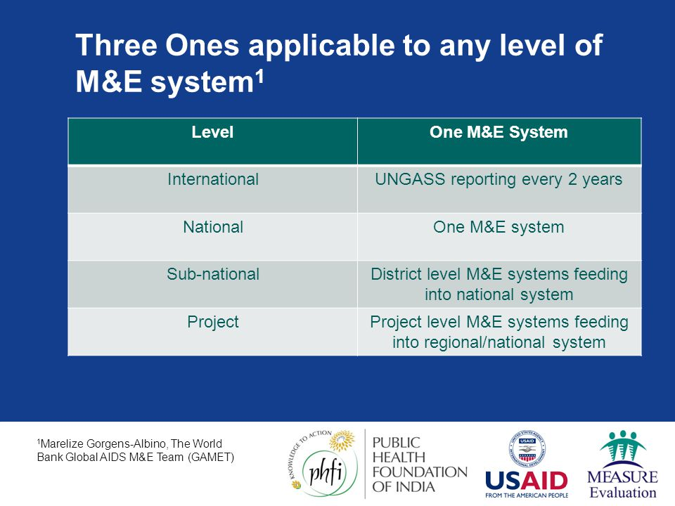 One agreed National M&E Framework 1,2  Multiple systems exist; no functional best practice model yet accepted  Result: hampered M&E efforts & low data quality  Global level harmonization needed  Agreement among global partners on reporting protocols  Core national system linked to M&E Framework (NAC leadership)  Monitor progress towards controlling epidemic  Agreed strategies for data quality  Assess existing M&E systems, consensus on improvement, increase data quality  Investment in national capacity  Building human capacity to meet national M&E needs 1 UNAIDS.
