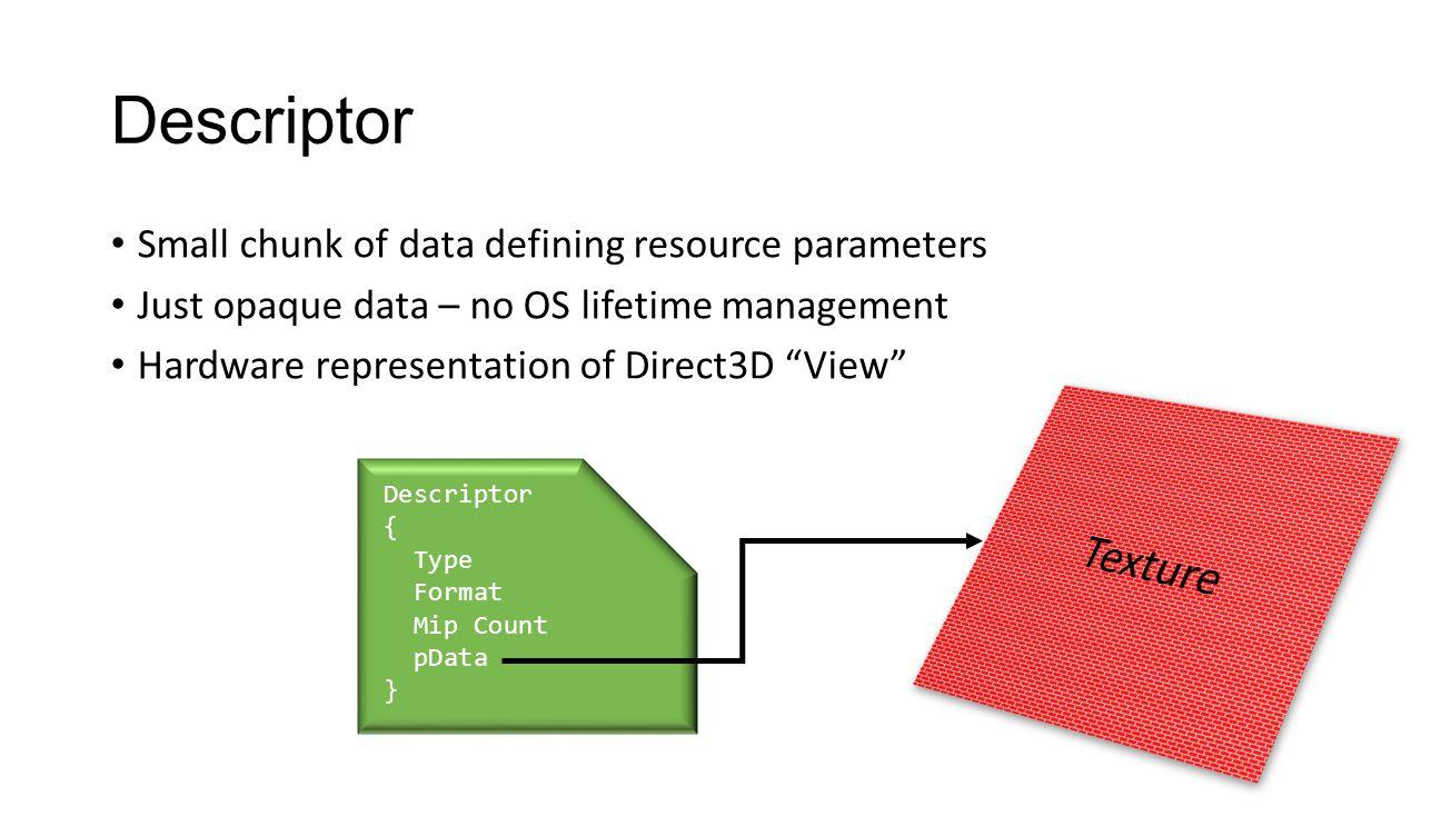 "Descriptor Small chunk of data defining resource parameters Just opaque data – no OS lifetime management Hardware representation of Direct3D ""View"" De"