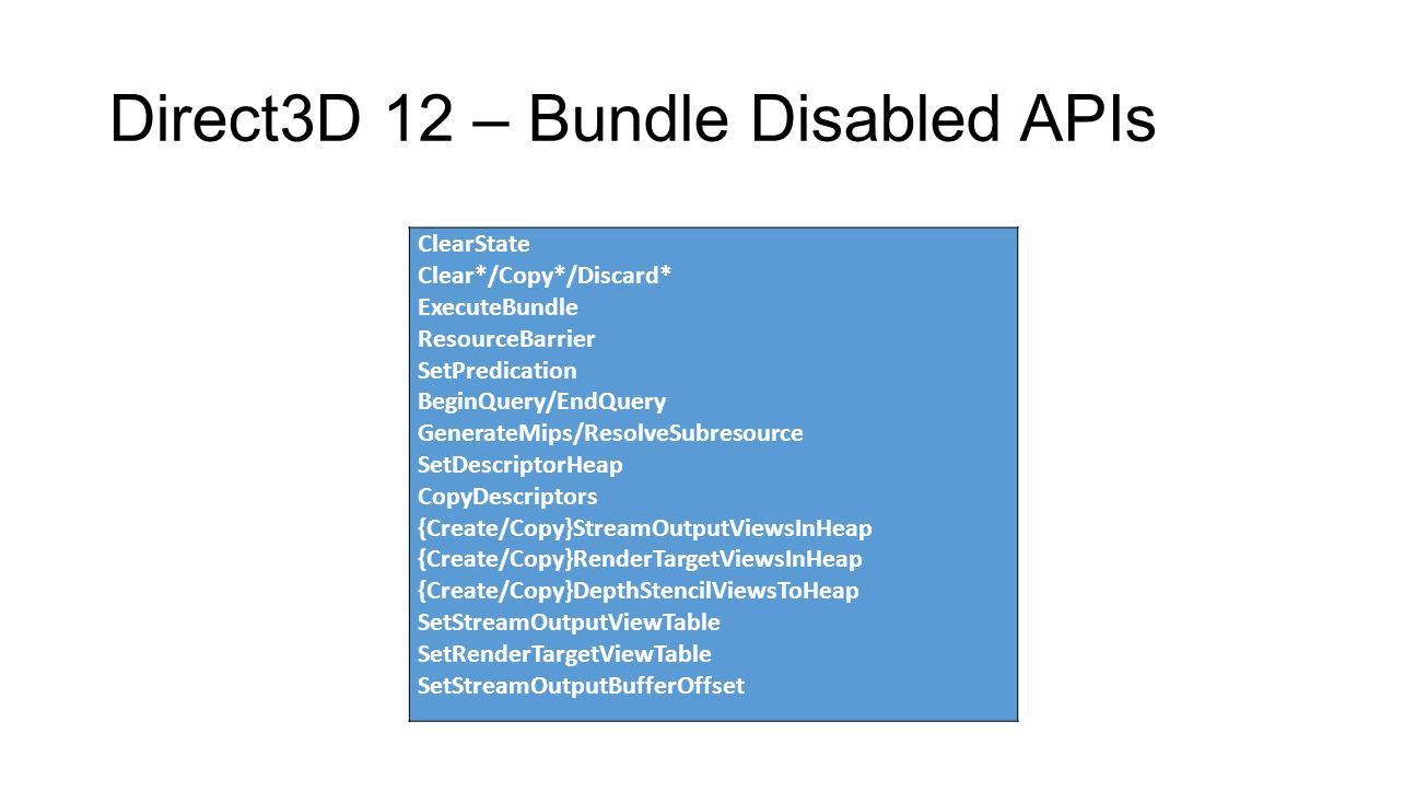 Direct3D 12 – Bundle Disabled APIs ClearState Clear*/Copy*/Discard* ExecuteBundle ResourceBarrier SetPredication BeginQuery/EndQuery GenerateMips/Reso