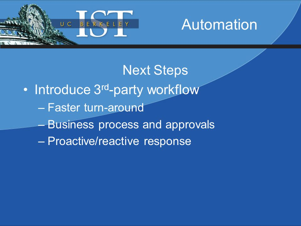 Automation Next Steps Introduce 3 rd -party workflow –Faster turn-around –Business process and approvals –Proactive/reactive response