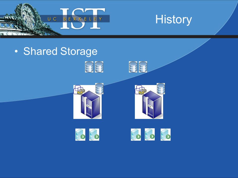 Shared Storage History