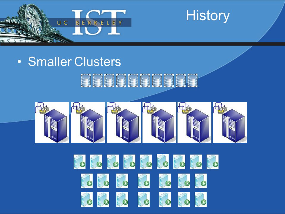 Smaller Clusters History