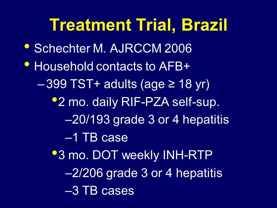 Treatment Trial, Brazil Schechter M.