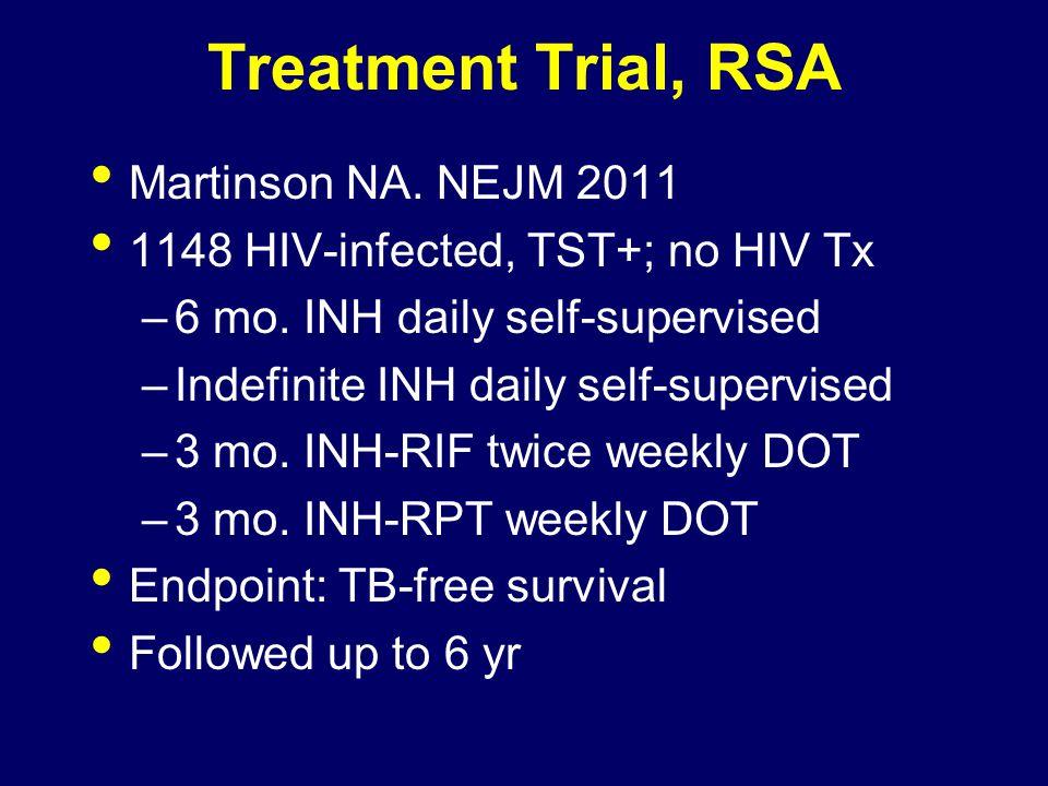 Treatment Trial, RSA Martinson NA. NEJM 2011 1148 HIV-infected, TST+; no HIV Tx –6 mo.