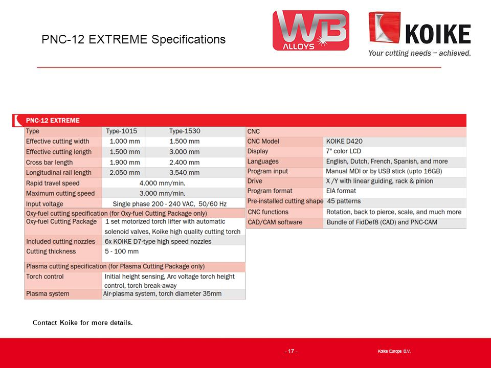 PNC-12 EXTREME Specifications Koike Europe B.V. - 17 - Contact Koike for more details.