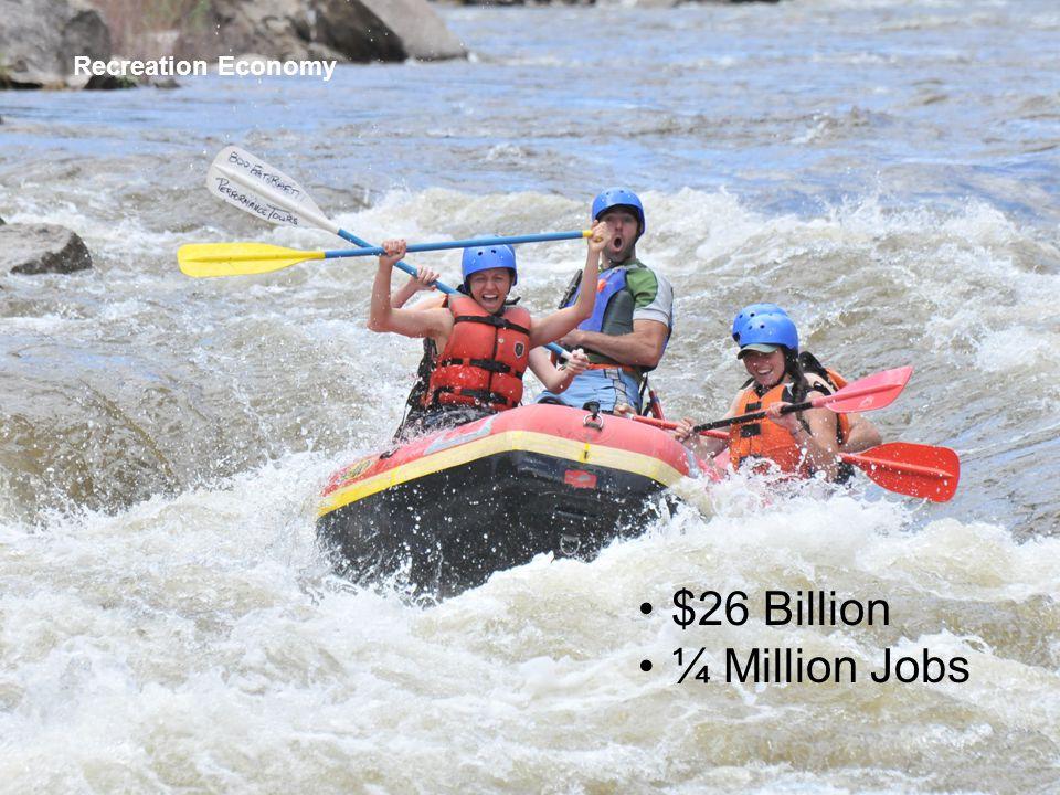 Recreation Economy $26 Billion ¼ Million Jobs