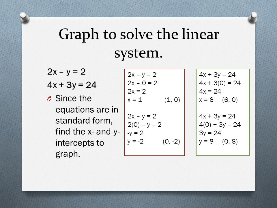 Graph to solve the linear system. 2x – y = 2 4x + 3y = 24 O Since the equations are in standard form, find the x- and y- intercepts to graph. 2x – y =