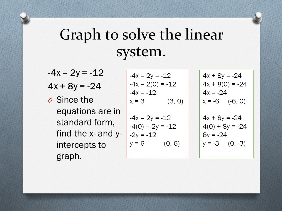 Graph to solve the linear system. -4x – 2y = -12 4x + 8y = -24 O Since the equations are in standard form, find the x- and y- intercepts to graph. -4x