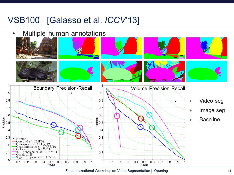 First International Workshop on Video Segmentation | Opening VSB100 [Galasso et al.