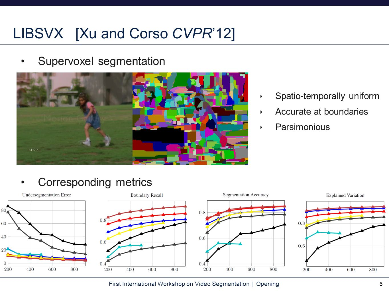 First International Workshop on Video Segmentation | Opening LIBSVX [Xu and Corso CVPR'12] Supervoxel segmentation ‣ Spatio-temporally uniform ‣ Accurate at boundaries ‣ Parsimonious Corresponding metrics 5