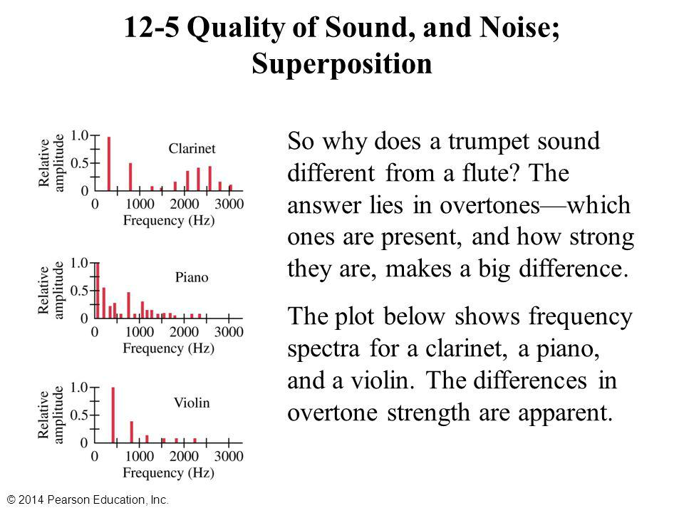 12-5 Quality of Sound, and Noise; Superposition So why does a trumpet sound different from a flute? The answer lies in overtones—which ones are presen