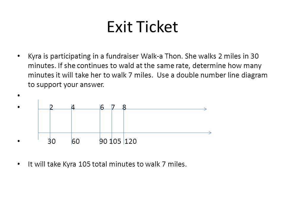 Exit Ticket Kyra is participating in a fundraiser Walk-a Thon.