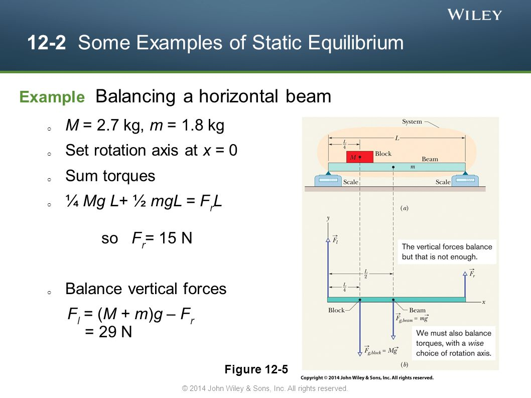 12-2 Some Examples of Static Equilibrium Example Balancing a horizontal beam o M = 2.7 kg, m = 1.8 kg o Set rotation axis at x = 0 o Sum torques o ¼ M