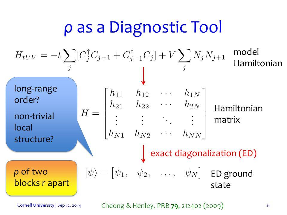 ρ as a Diagnostic Tool Cornell University | Sep 12, 201411 model Hamiltonian Hamiltonian matrix exact diagonalization (ED) ED ground state long-range order.