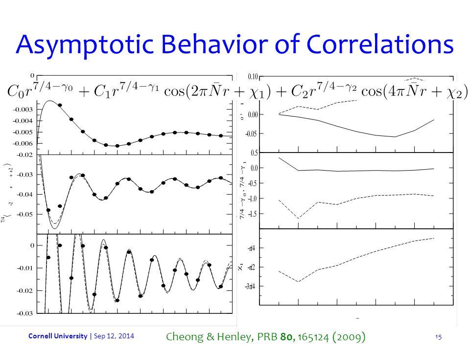 Asymptotic Behavior of Correlations Cornell University | Sep 12, 201415 Cheong & Henley, PRB 80, 165124 (2009)