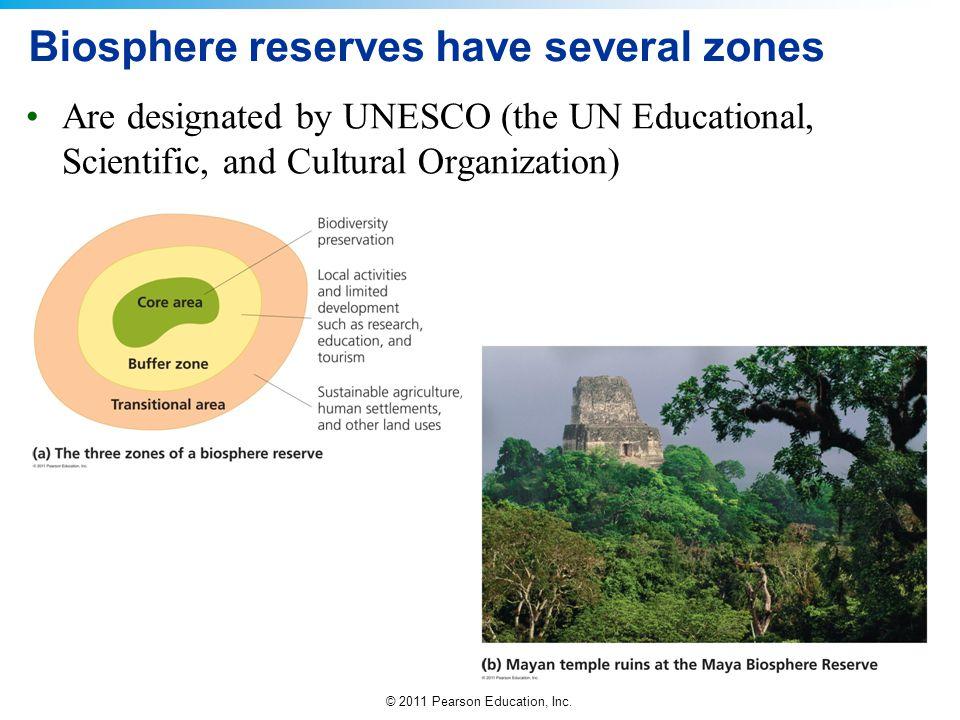 © 2011 Pearson Education, Inc. Biosphere reserves have several zones Are designated by UNESCO (the UN Educational, Scientific, and Cultural Organizati