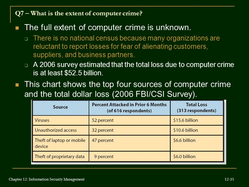 Q7 – What is the extent of computer crime? The full extent of computer crime is unknown.  There is no national census because many organizations are