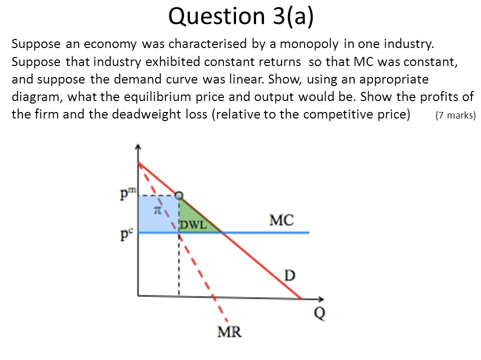 Question 3(a) Suppose an economy was characterised by a monopoly in one industry.