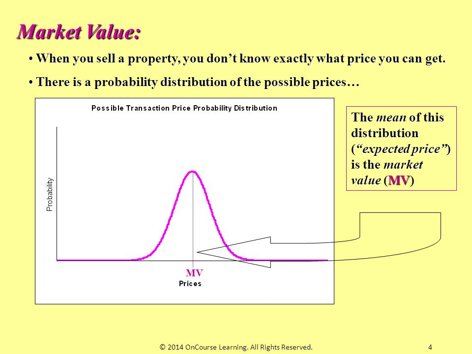 4 Market Value: When you sell a property, you don't know exactly what price you can get. When you sell a property, you don't know exactly what price y