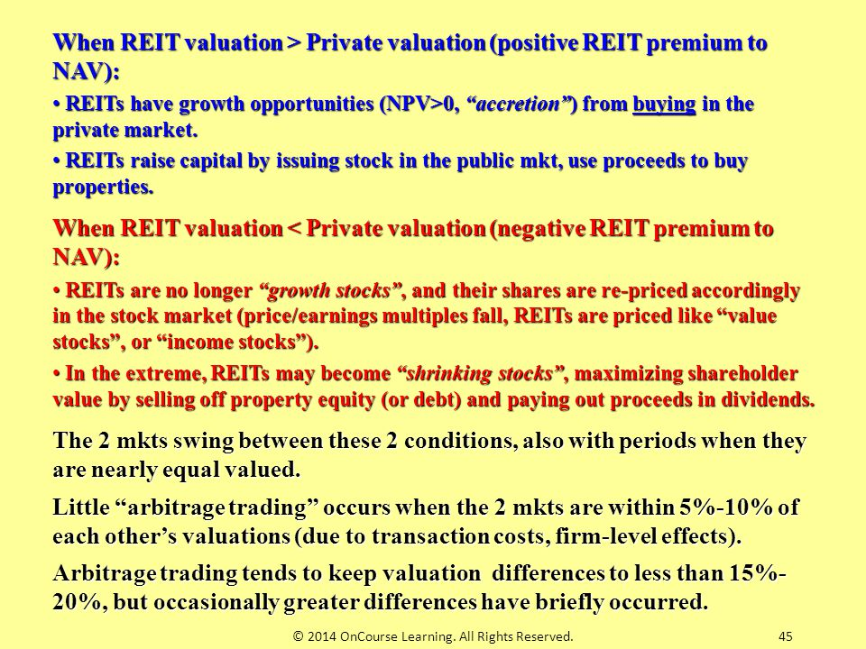 "When REIT valuation > Private valuation (positive REIT premium to NAV): REITs have growth opportunities (NPV>0, ""accretion"") from buying in the privat"
