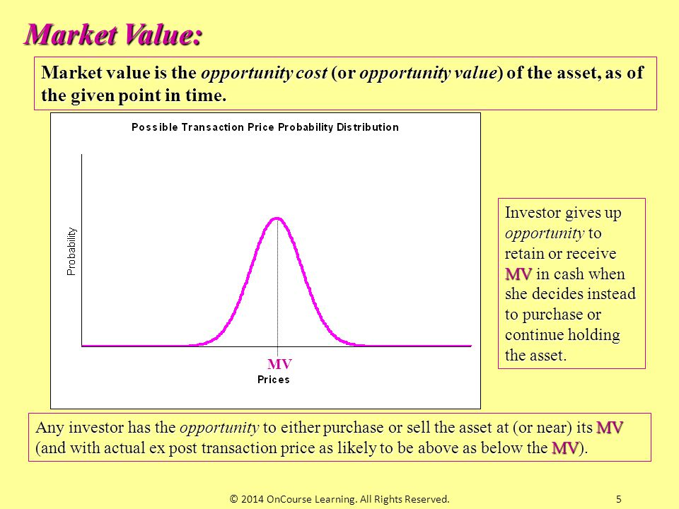 5 Market Value: Market value is the opportunity cost (or opportunity value) of the asset, as of the given point in time. MV Any investor has the oppor