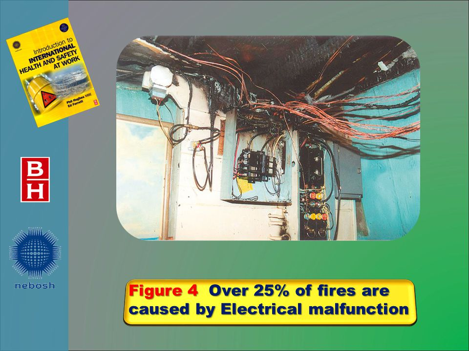 Figure 4 Over 25% of fires are caused by Electrical malfunction