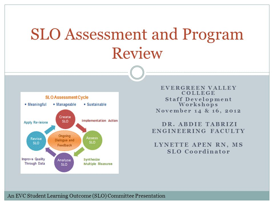 Workshop Learning Outcomes Recognize the existing program review process and utilize examples to integrate SLO assessment.