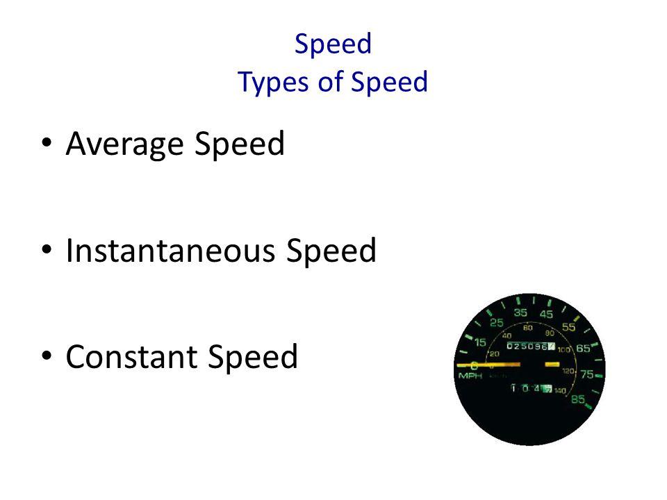 Speed Types of Speed Average Speed Instantaneous Speed Constant Speed