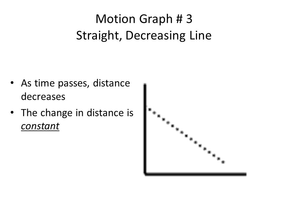 Motion Graph # 3 Straight, Decreasing Line As time passes, distance decreases The change in distance is constant