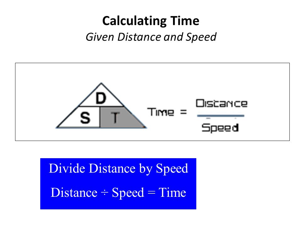 Calculating Time Given Distance and Speed Divide Distance by Speed Distance ÷ Speed = Time Time = Distance ÷ Speed