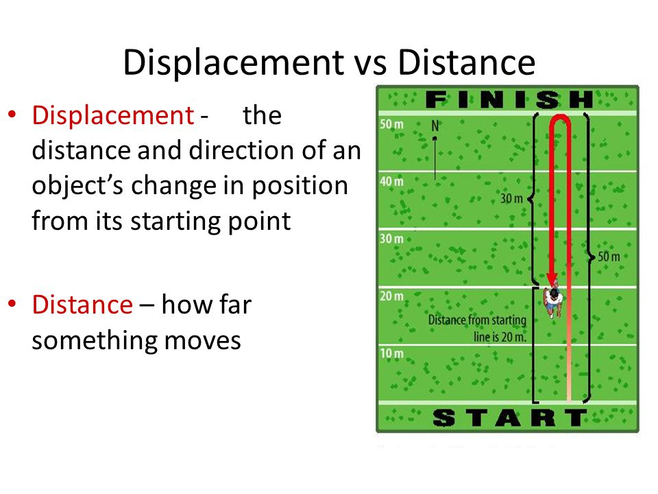 Displacement vs Distance Displacement - the distance and direction of an object's change in position from its starting point Distance – how far someth