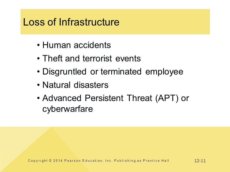 12-11 Loss of Infrastructure Copyright © 2014 Pearson Education, Inc. Publishing as Prentice Hall Human accidents Theft and terrorist events Disgruntl