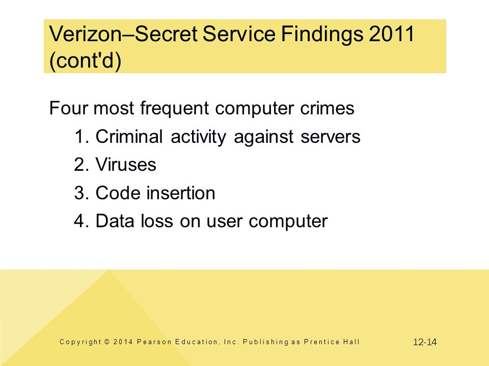 12-14 Verizon–Secret Service Findings 2011 (cont'd) Copyright © 2014 Pearson Education, Inc. Publishing as Prentice Hall Four most frequent computer c