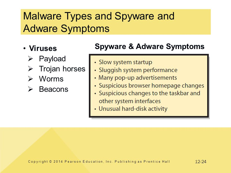 12-24 Malware Types and Spyware and Adware Symptoms Viruses  Payload  Trojan horses  Worms  Beacons Spyware & Adware Symptoms Copyright © 2014 Pea