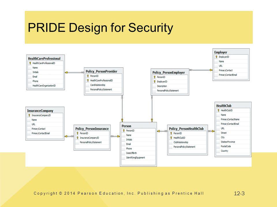 12-14 Verizon–Secret Service Findings 2011 (cont d) Copyright © 2014 Pearson Education, Inc.