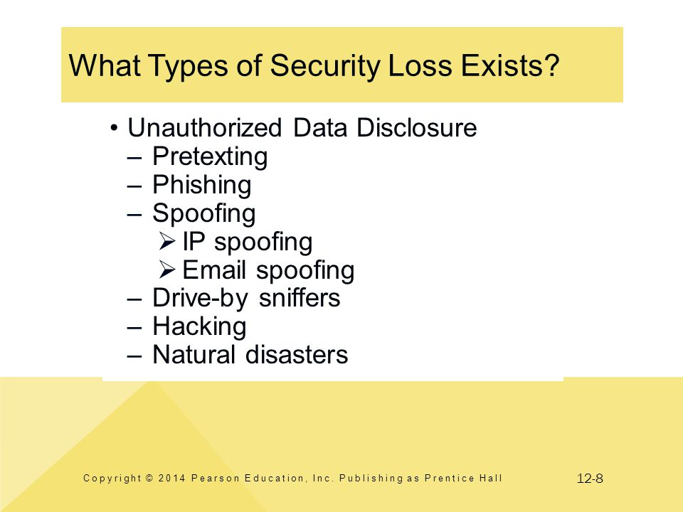 12-8 What Types of Security Loss Exists? Copyright © 2014 Pearson Education, Inc. Publishing as Prentice Hall Unauthorized Data Disclosure –Pretexting