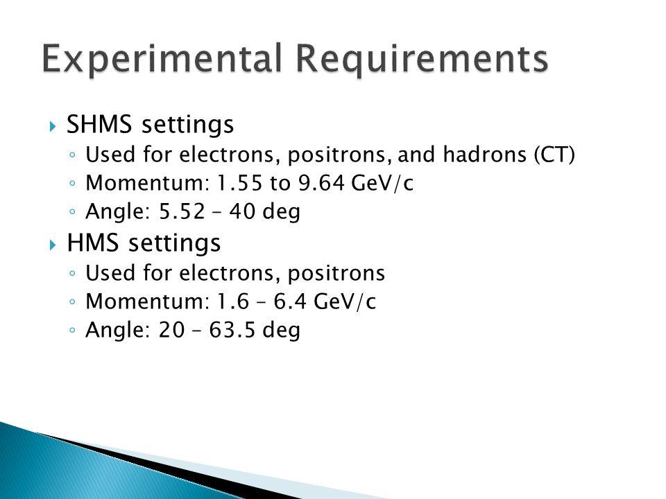  SHMS settings ◦ Used for electrons, positrons, and hadrons (CT) ◦ Momentum: 1.55 to 9.64 GeV/c ◦ Angle: 5.52 – 40 deg  HMS settings ◦ Used for electrons, positrons ◦ Momentum: 1.6 – 6.4 GeV/c ◦ Angle: 20 – 63.5 deg
