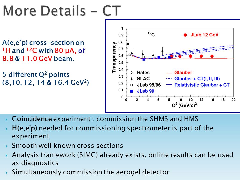  Coincidence experiment : commission the SHMS and HMS  H(e,e'p) needed for commissioning spectrometer is part of the experiment  Smooth well known