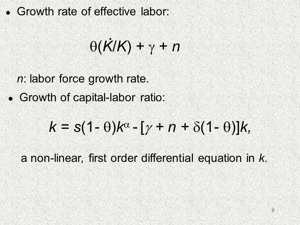 10 l l Arrow Steady-State Growth Rates (k = 0): Arrow Equilibrium Capital Effective Labor Ratio Capital Stock: g K = (  + n) /(1-  ) Output, ALk  : g Y =(  + n) /(1-  ) Income per worker, Y/L: (  + n  ) /(1-  ) k = ~ s(1-  )  + n +  (1-  ) { } 1/(1 -  ) l l  k/  < 0 :    AL   k .