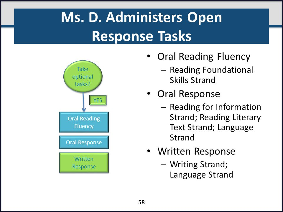 Ms. D. Administers Open Response Tasks Oral Reading Fluency – Reading Foundational Skills Strand Oral Response – Reading for Information Strand; Readi