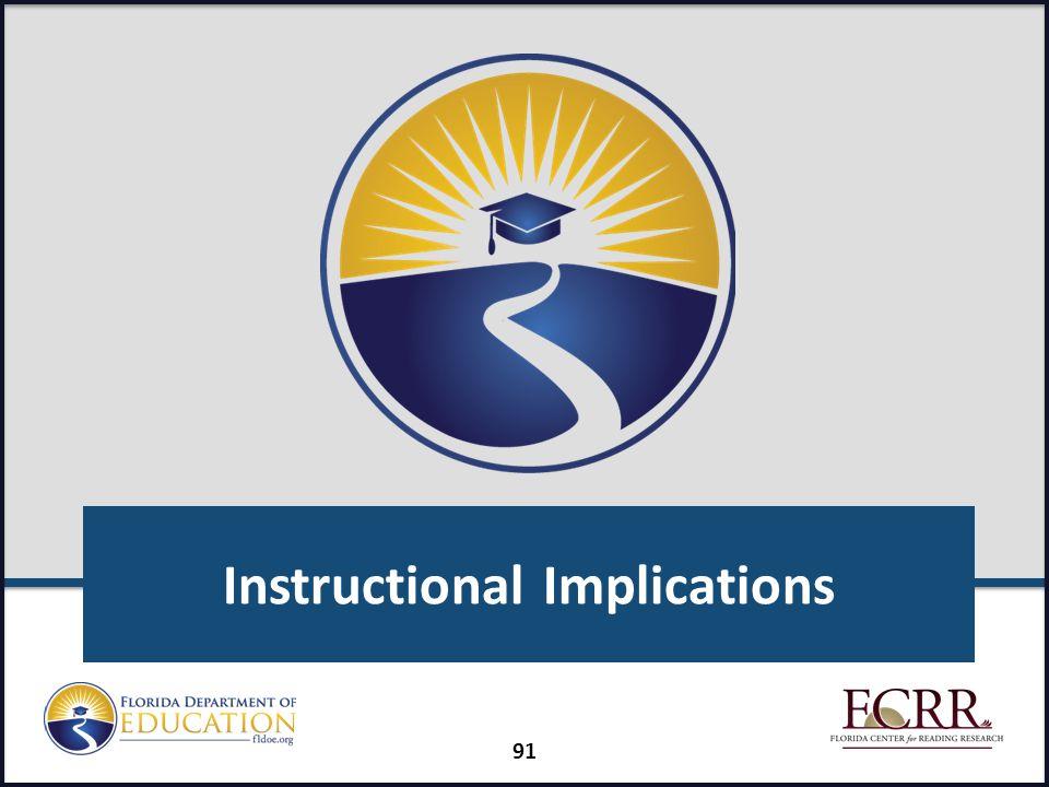 Instructional Implications 91