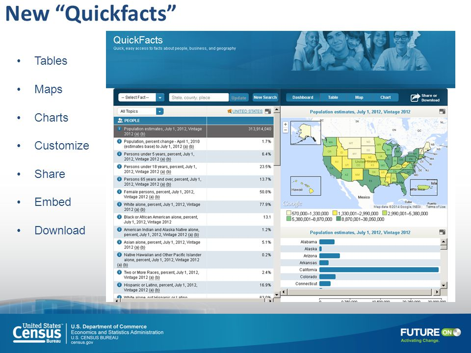 New Quickfacts Tables Maps Charts Customize Share Embed Download