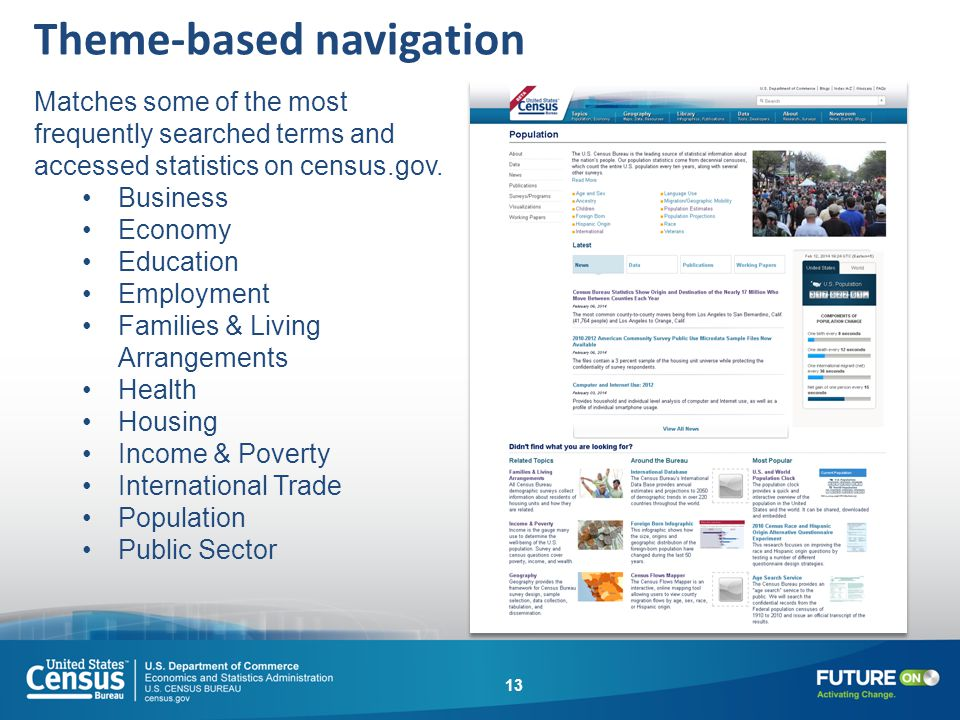 Matches some of the most frequently searched terms and accessed statistics on census.gov.