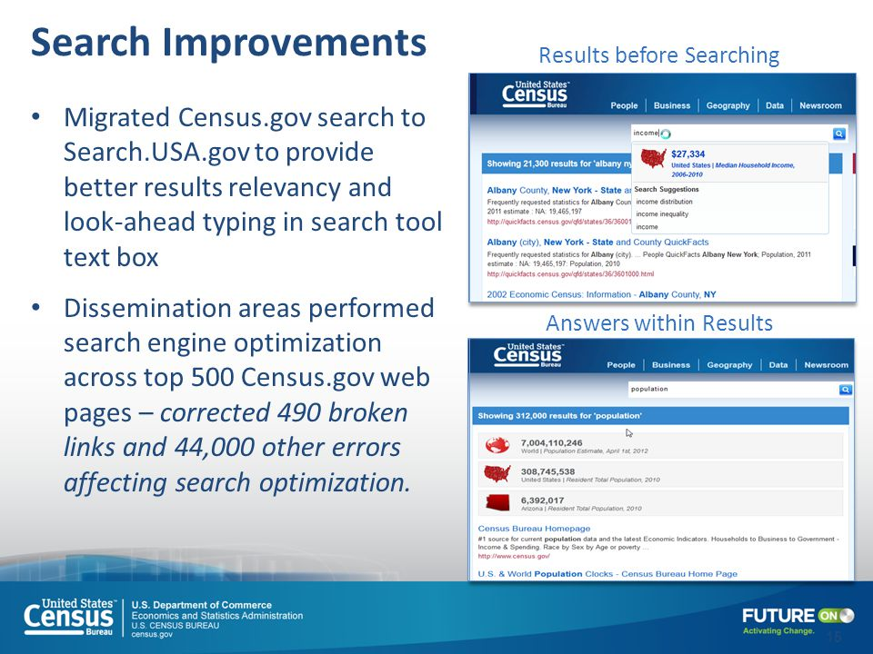 Search Improvements 15 Answers within Results Results before Searching Migrated Census.gov search to Search.USA.gov to provide better results relevancy and look-ahead typing in search tool text box Dissemination areas performed search engine optimization across top 500 Census.gov web pages – corrected 490 broken links and 44,000 other errors affecting search optimization.