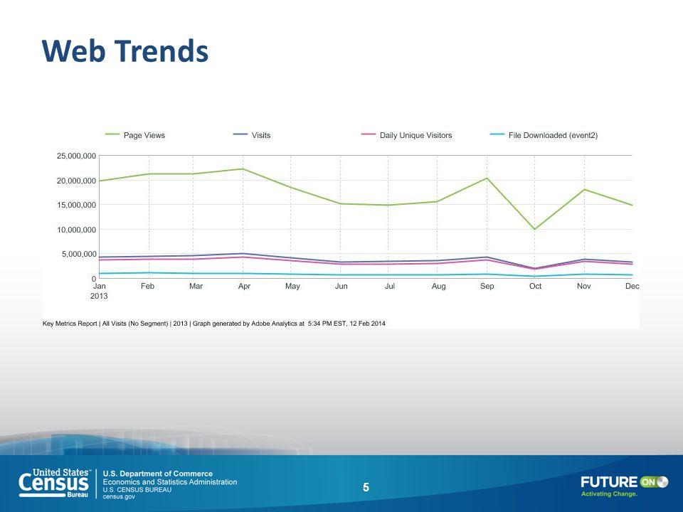 Web Trends 5
